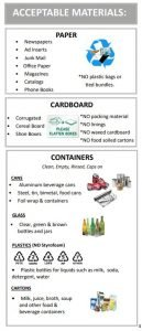 Recycling criteria for bins